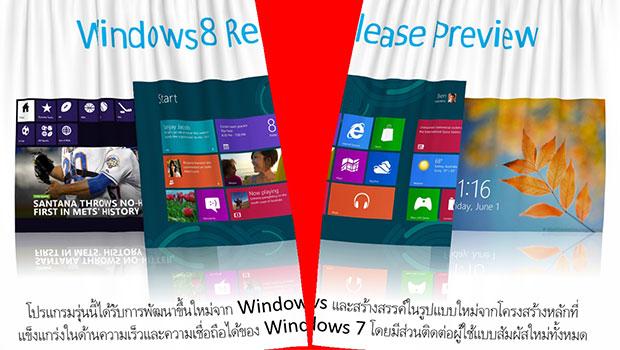 PowerPoint 2013 [ตอนที่ 5] เอฟเฟคเปลี่ยนหน้าใหม่ 11 แบบ