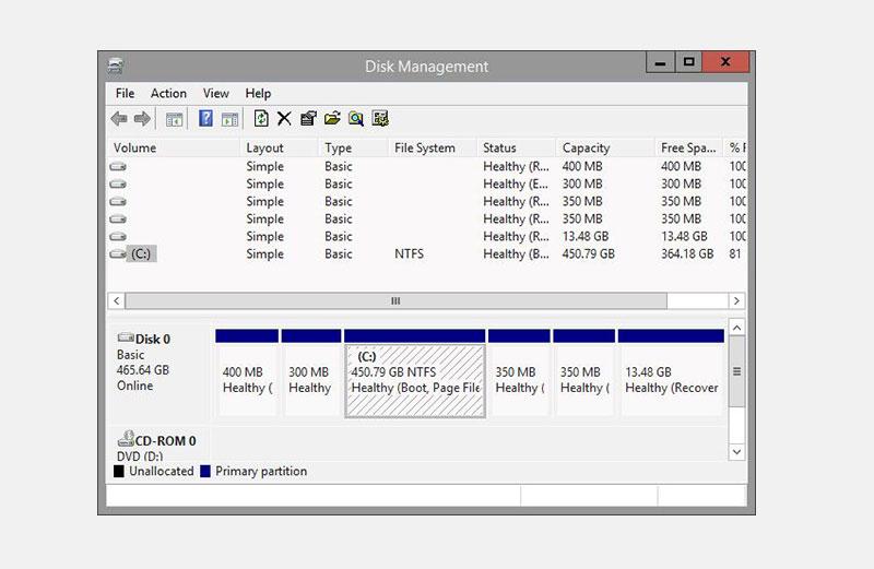 วิธีแบ่งพาทิชั่น แบ่งไดร์ฟ บน Windows 8