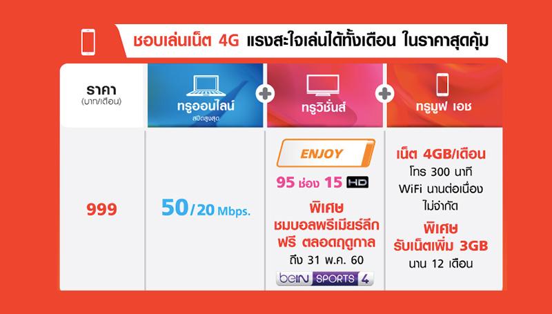 โปรเน็ต ทรู ไฟเบอร์ เริ่มต้น 599 บาท เร็ว 30/5 Mbps